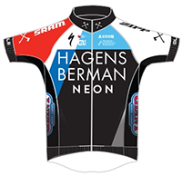 Hagens Berman Axeon